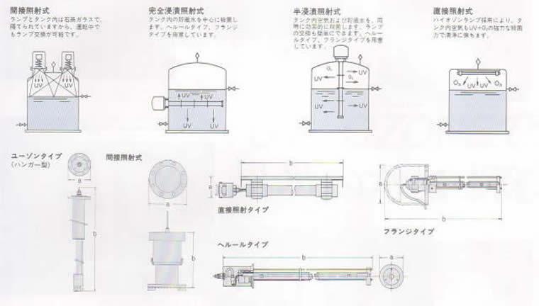 装置設計エンジニアが設計いた ... : 水 単位換算 : すべての講義